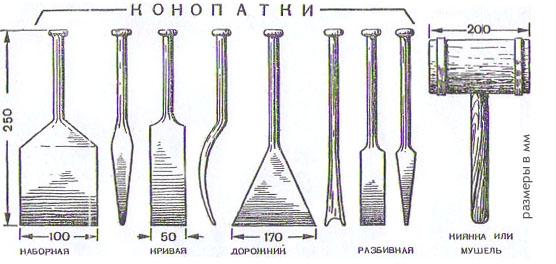 купить инструмент для конопатки сруба в екатеринбурге